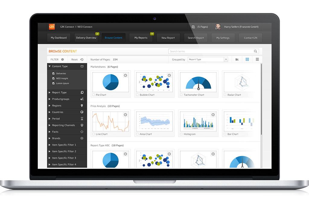GfK Tools & Dashboards